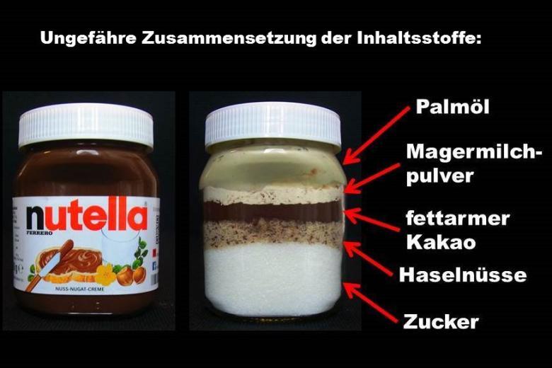Das ist in Nutella enthalten. Quelle: Verbraucherzentrale