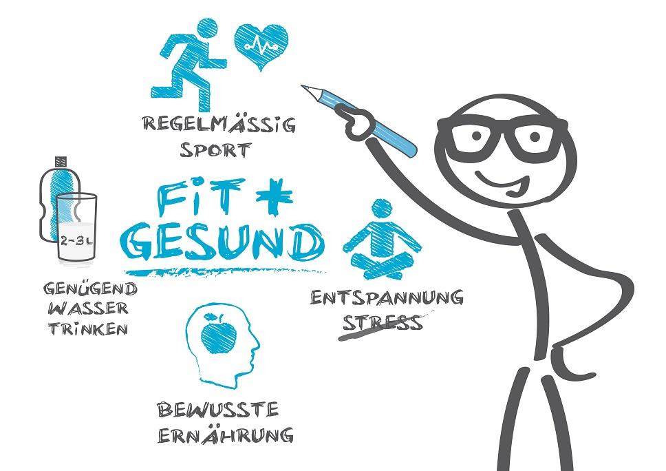 Sport treiben, gesunde Ernährung, Stressreduktion und bewusstes Leben. Bild: Trueffelpix - fotolia