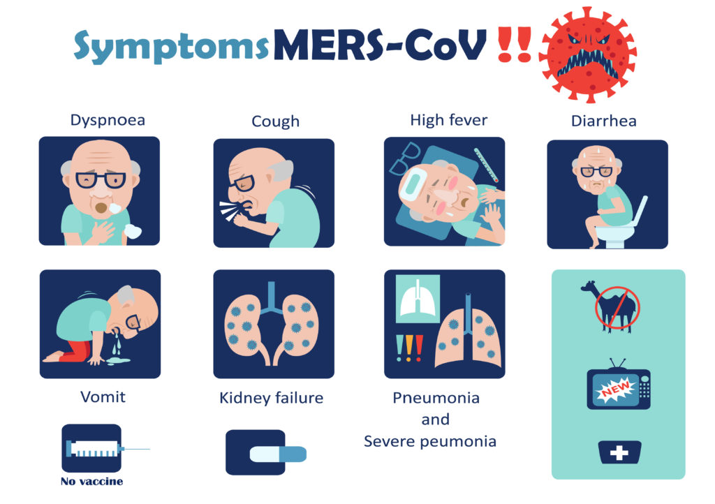Mers-Virus und die Symptome. Bild: viyadafotolia - fotolia