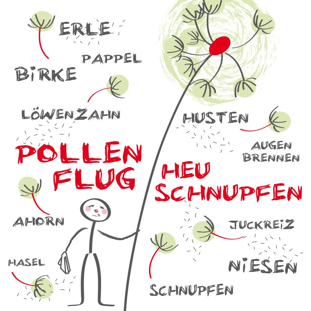 Die milden Winter führen zu einem früher einsetzenden Pollenflug und einer verlängerten Leidenszeit der Allergiker. (Bild: Trueffelpix/fotolia.com)