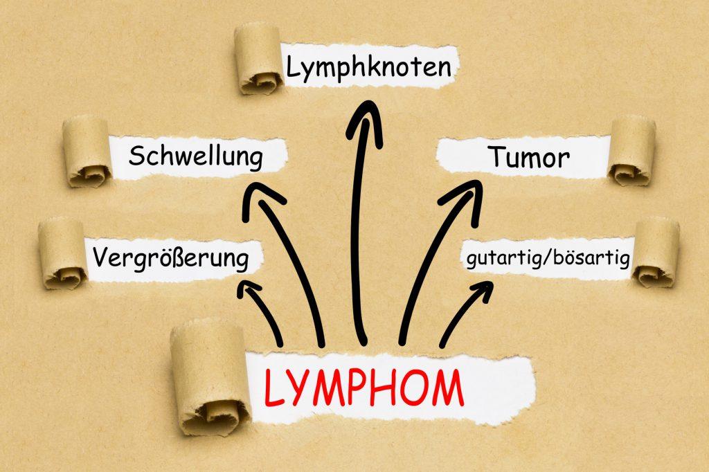 baby lymphknoten geschwollen