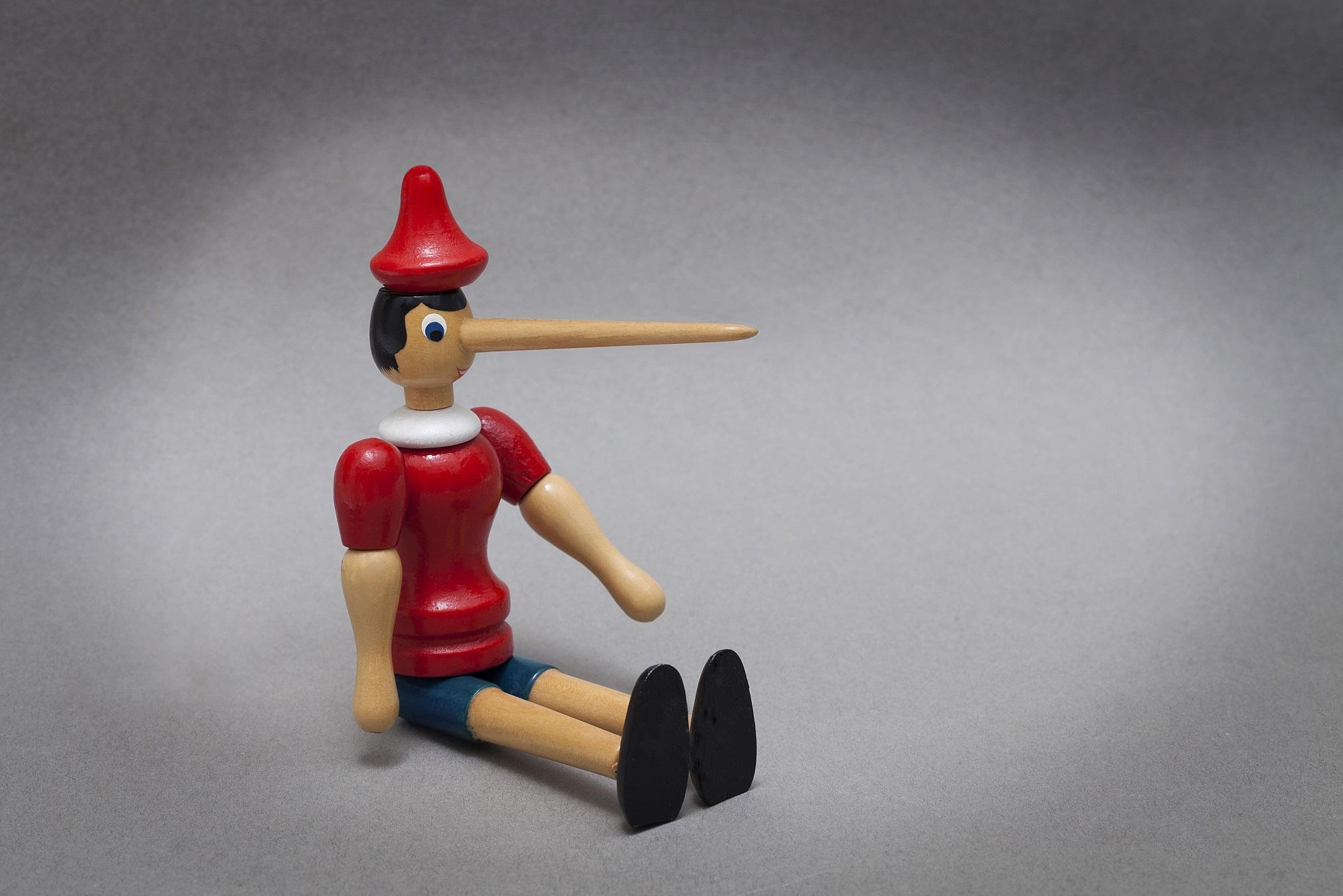 Betrügen borderline lügen Fromms Charakterorientierungen