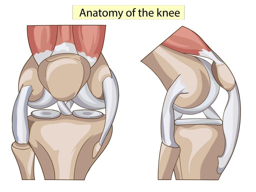 Knieschwellung - Ursachen, Behandlung und wirksame Hausmittel