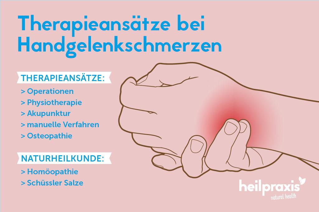 Handgelenkschmerzen - Ursachen und Therapie