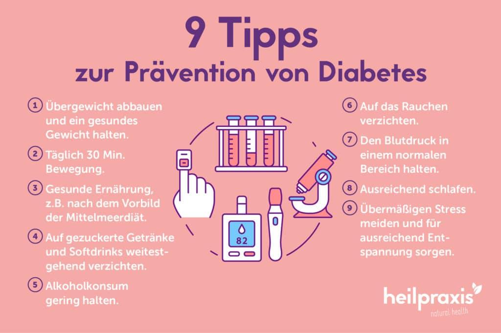 Neun Tipps, um sich vor Diabetes zu schützen.