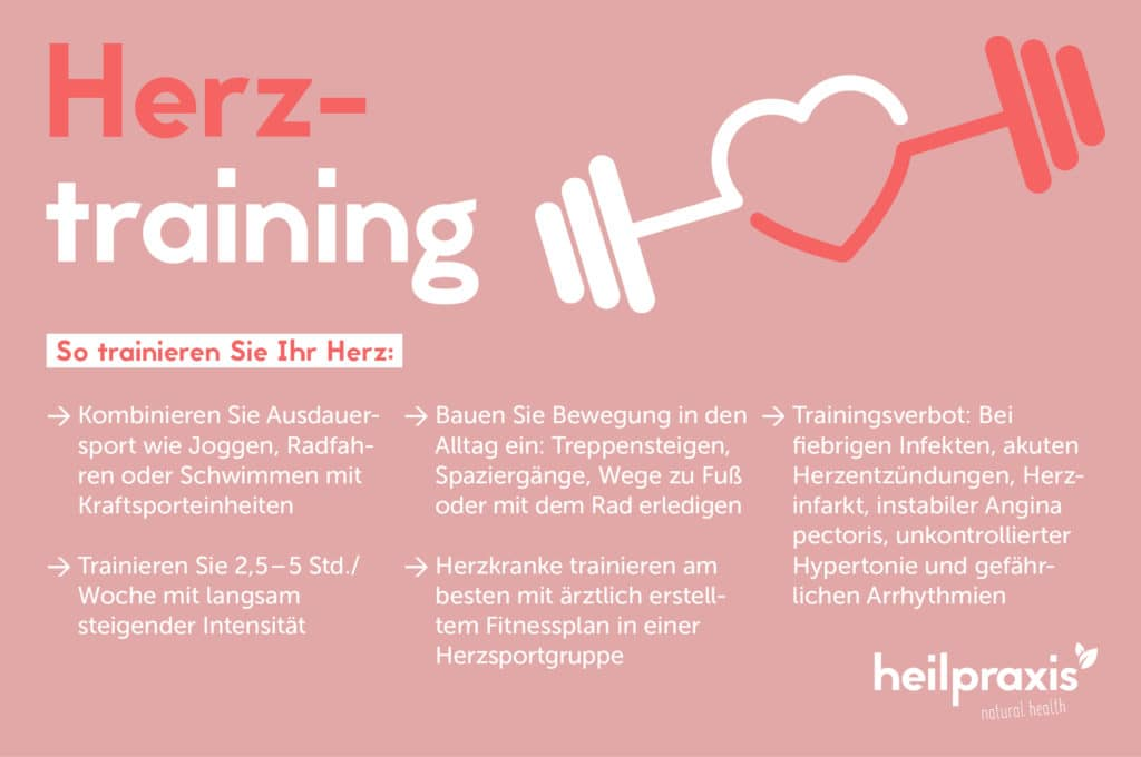 Grafik Herztraining