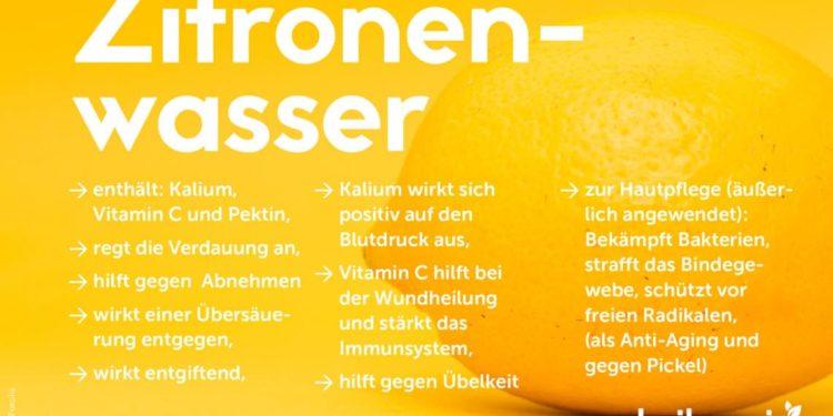 Zitronenwasser Abbildung mit einer Auflistung der Inhaltsstoffe und Wirkung