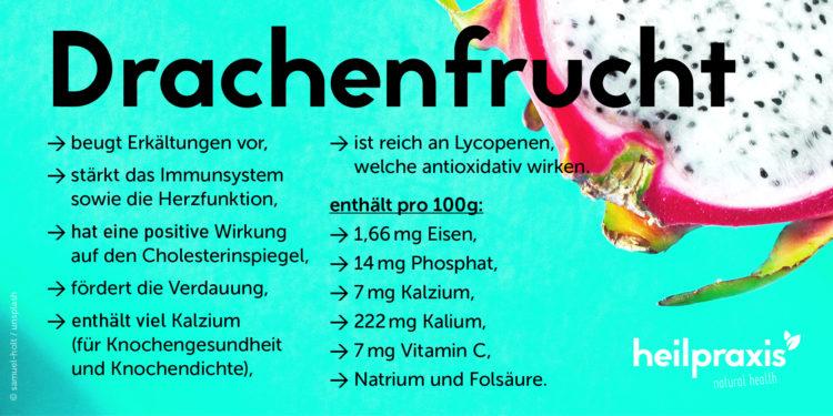 Drachenfrucht Abbildung mit einer Auflistung der Inhaltsstoffe und Wirkung