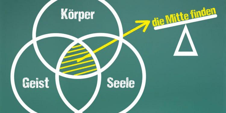 Grafik von drei sich überschneidenden Kreisen mit der Inschrift Körper, Geist, Seele und in der Überschneidung ein Pfeil zu einer Waage mit der Aufschrift die Mitte finden