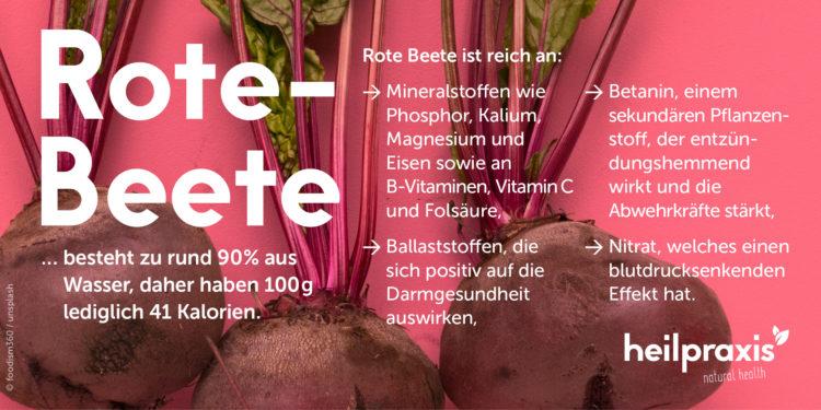 Rote Beete Übersichtsgrafik mit einer Auflistung der Inhaltsstoffe und Wirkung.