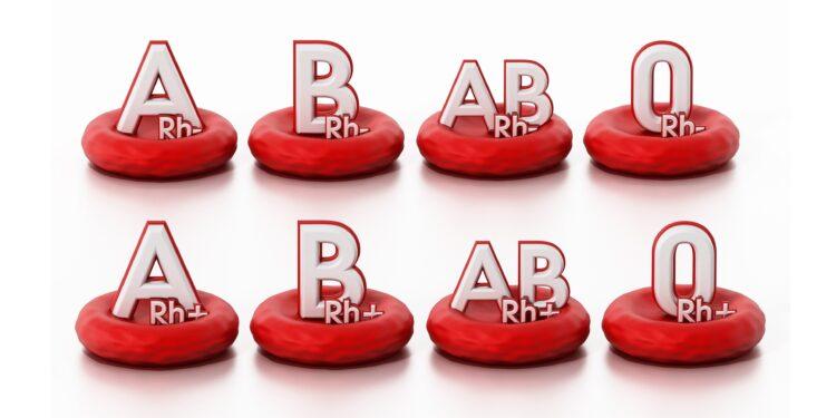 Eine grafische Darstellung aller acht möglichen Blutgruppen bei Menschen.