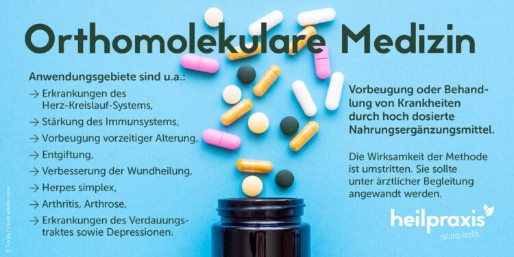 Übersichtsgrafik zur orthomolekularen Medizin mit möglichen Anwendungsgebieten