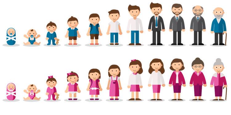 Comichafte Darstellung von Menschen in verschiedenen Altersklassen.